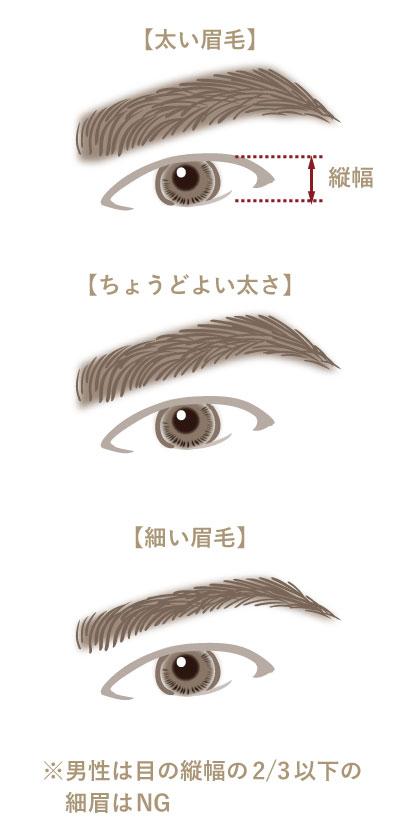 メンズ眉の太さ