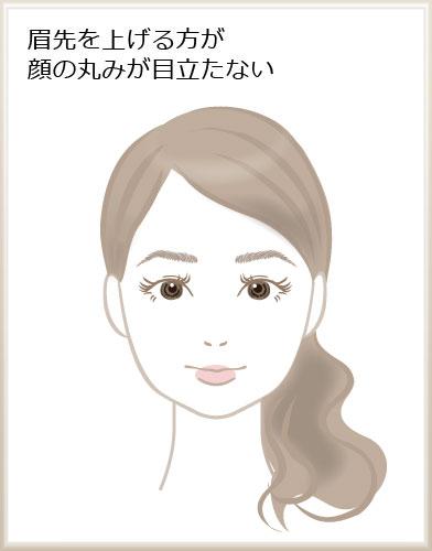 eyebrow-form01