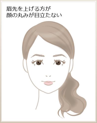 eyebrow-form02