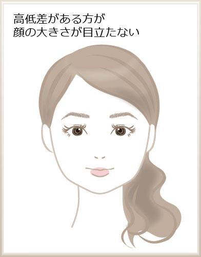 eyebrow-form03